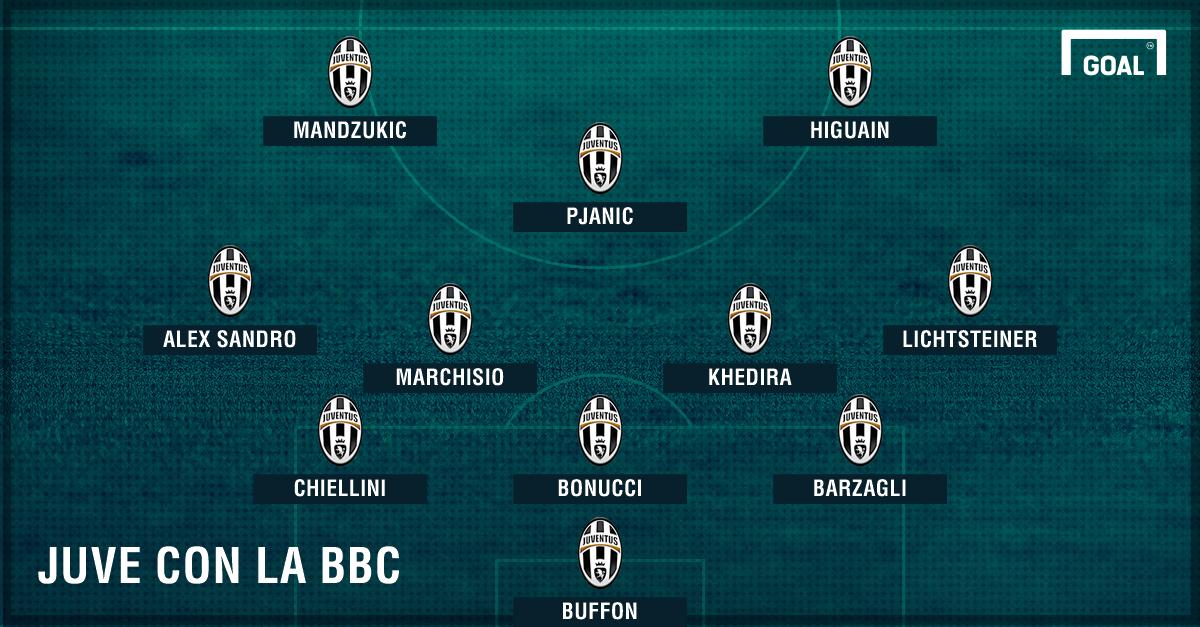 Napoli-Juventus, Mandzukic in dubbio