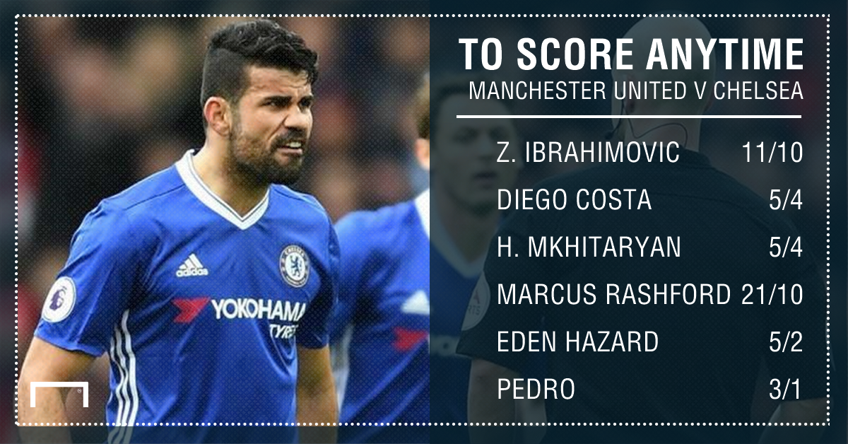 GFX Man Utd Chelsea scorer betting