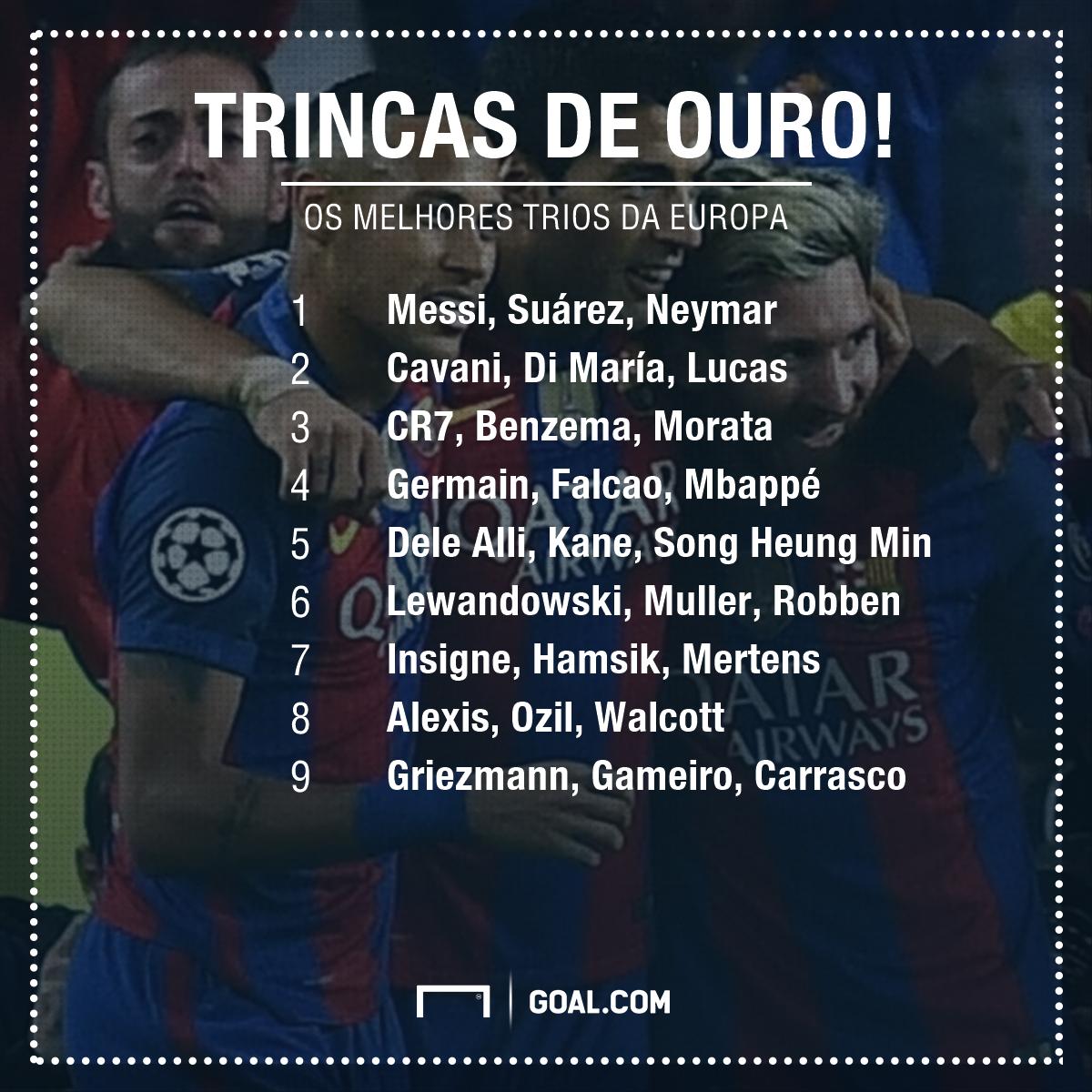 Lucas Moura Goals And Assists 2017: Barcelona: Trio MSN Faz Ataques De Real, Bayern E PSG