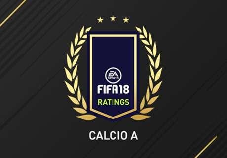 FIFA 18: Pemain Terbaik Serie A