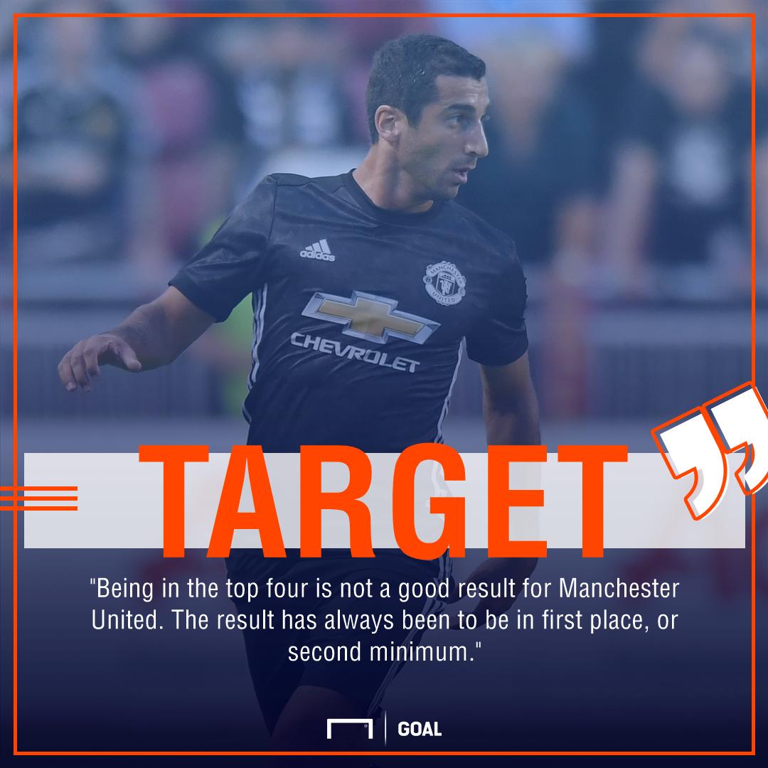 Henrikh Mkhitaryan Manchester United top four title target