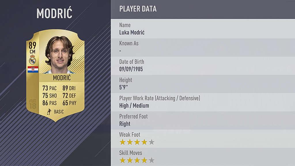 FIFA 18 Modric