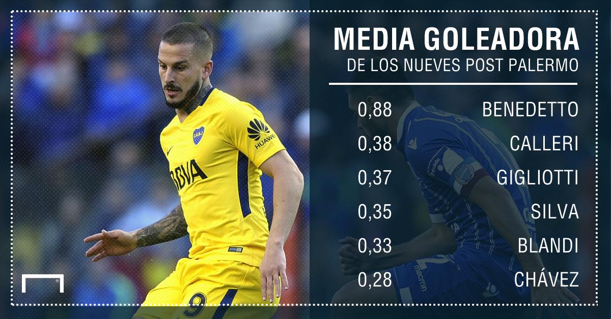 ps Benedetto media goleadora