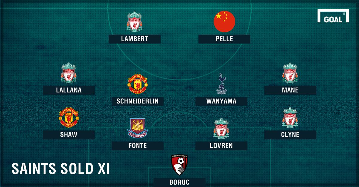 Southampton sold XI