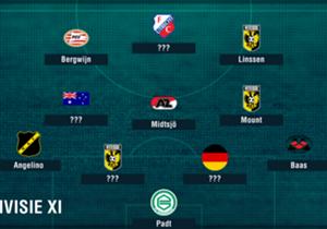 Speelronde 23 in de Eredivisie ligt achter ons. Welke elf spelers blonken er op basis van de data van Opta afgelopen weekend uit?