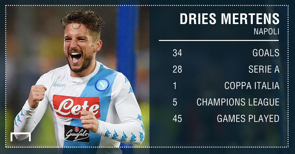 Dries Mertens Napoli goals 16 17