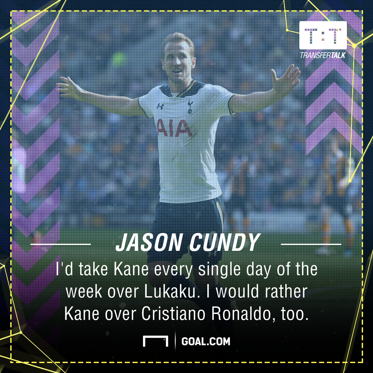 Harry Kane Romelu Lukaku Cristiano Ronaldo Jason Cundy