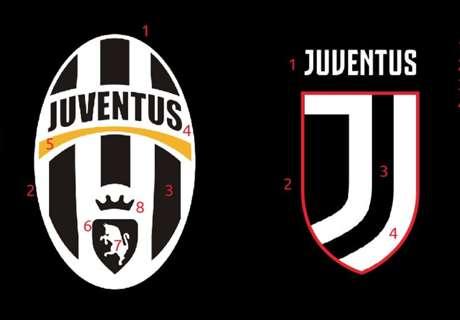 Juventus, il rebranding