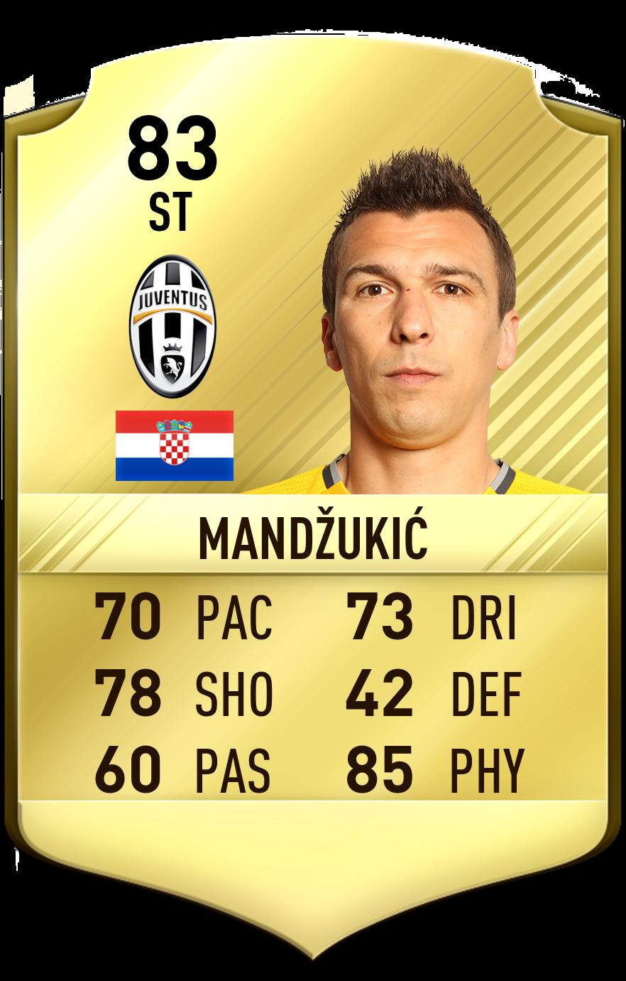 Mandzukic Fifa 17