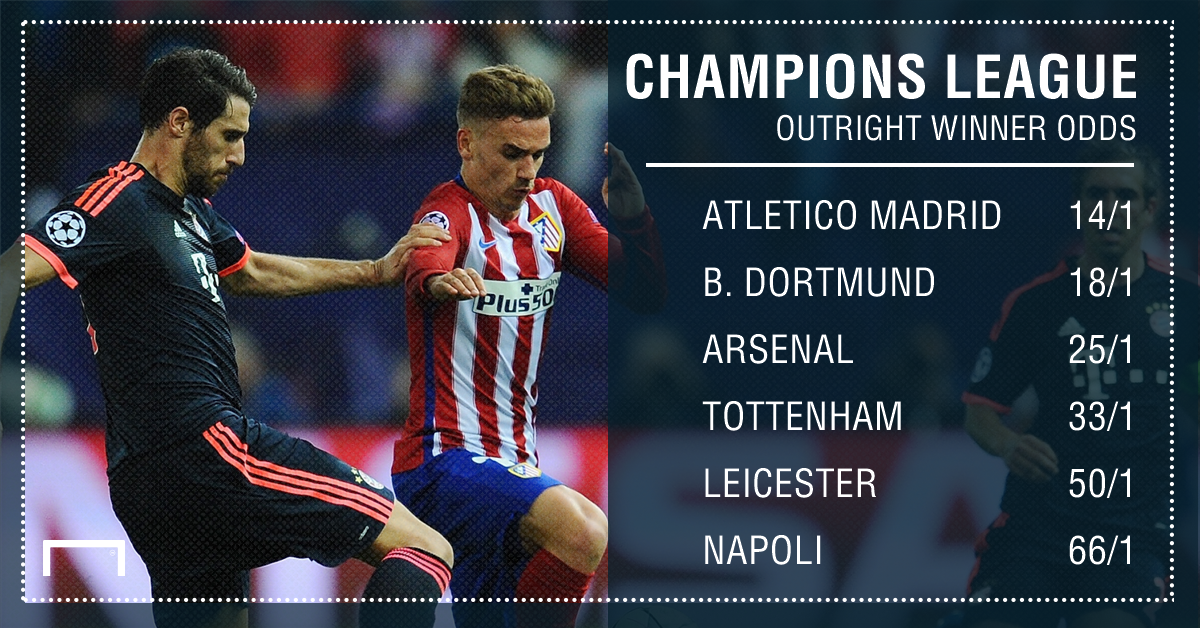 Upcoming Champions League Betting Tips