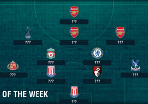 After another thrilling weekend of Premier League action, we reveal who makes our Team of the Week...