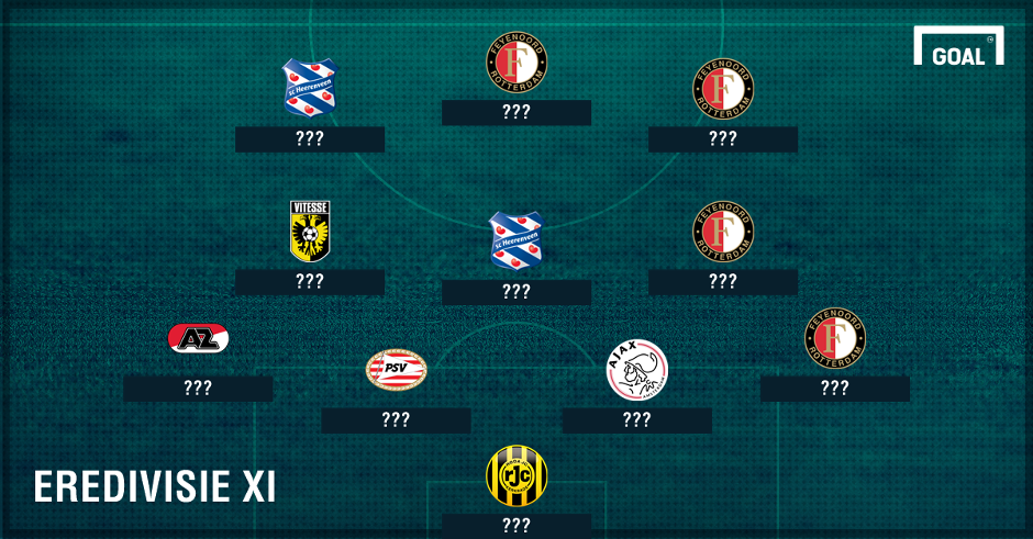 GFX Eredivisie team of the season so far 16-17