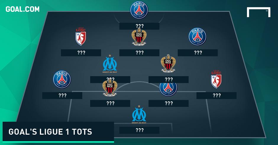 france ligue 1 results