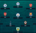 Melhores da Premier League em 2016