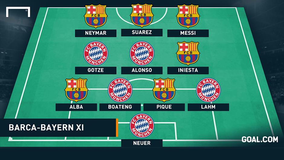 Barcelona - Bayern Munich combined XI