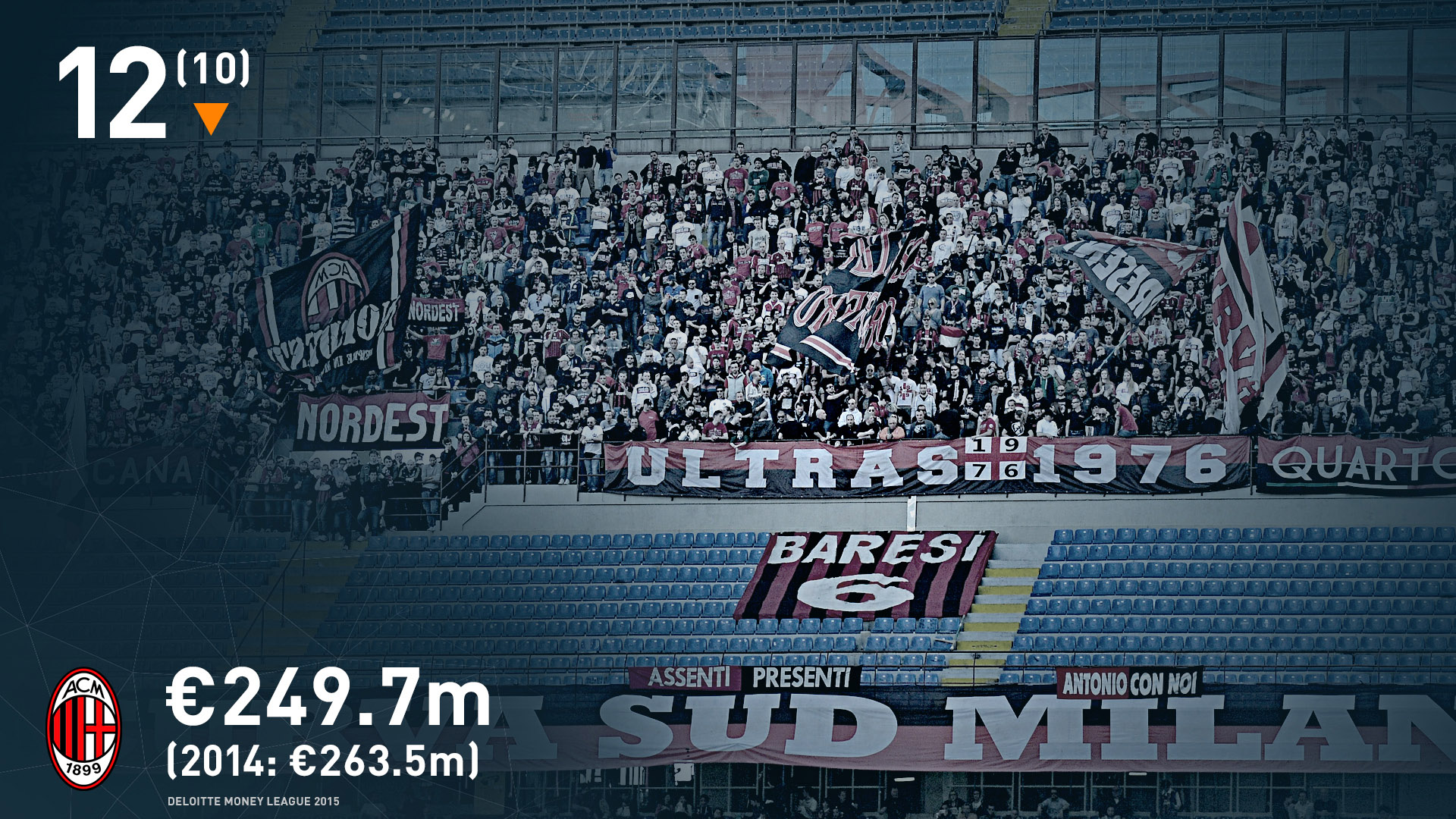 12milan