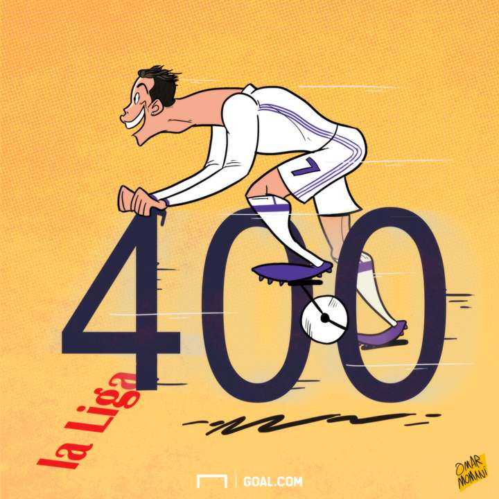 Cartoon Ronaldo reaches 400 Real Madrid goals