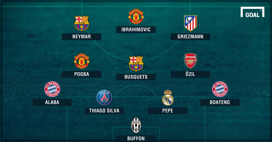 Pogba, Ibrahimovic and the 2016 reserve FIFA FIFPro World XI