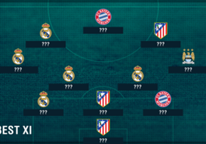 Here's Goal's selection for the best players in the Champions League this season...