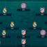 La selección de Goal de la Champions League en esta temporada...