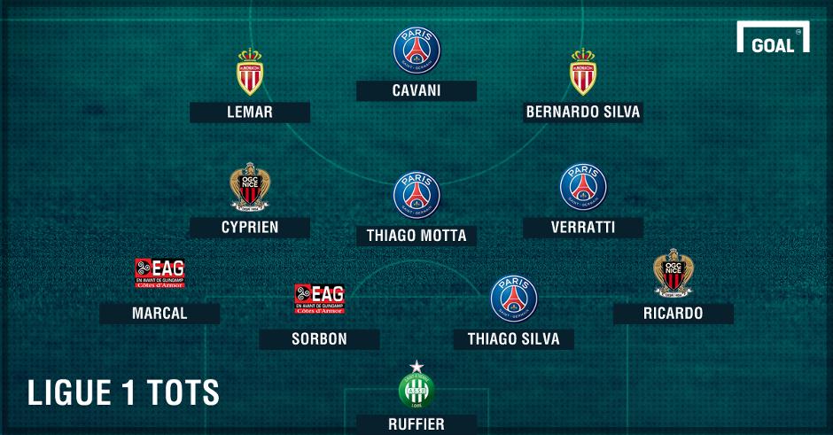 Ligue 1 TOTS