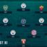 Andiamo alla scoperta dell'undici ideale secondo Edin Dzeko, ci sono molti giocatori del Manchester City.