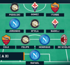 Worst Serie A Team of the Season