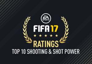 With the release of the latest edition of the world's most popular football video game, Goal looks at the players at the top of the shooting charts