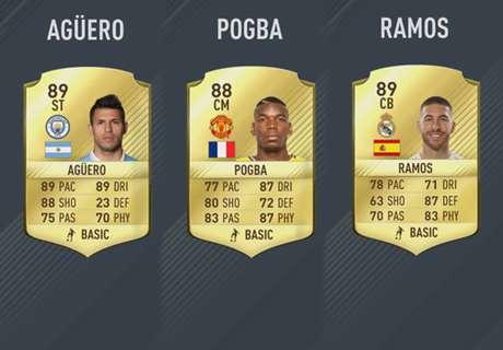FIFA 17: Das sind die stärksten Spieler
