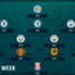 After another thrilling weekend of Premier League action, <strong>Goal</strong> have teamed up with Opta to work out which stars made the Team of the Weekend - so who makes the cut?