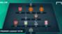 Premier League totw 09112015