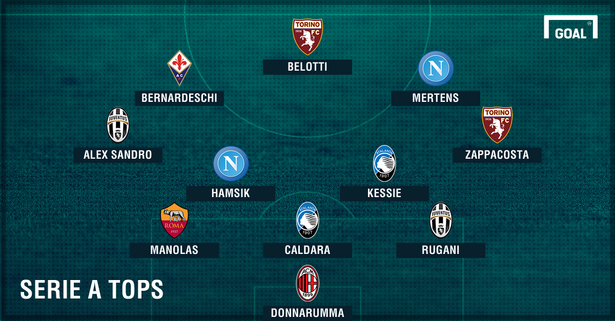 football betting odds european leagues italian cups italy serie