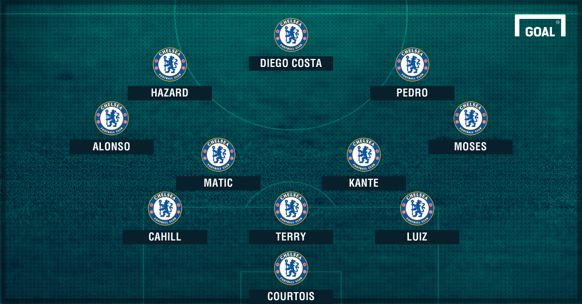 Pedro In, Willian Out! How Chelsea Will Line Up Against