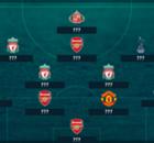 EPL-Top-11 mit Özil und Coutinho