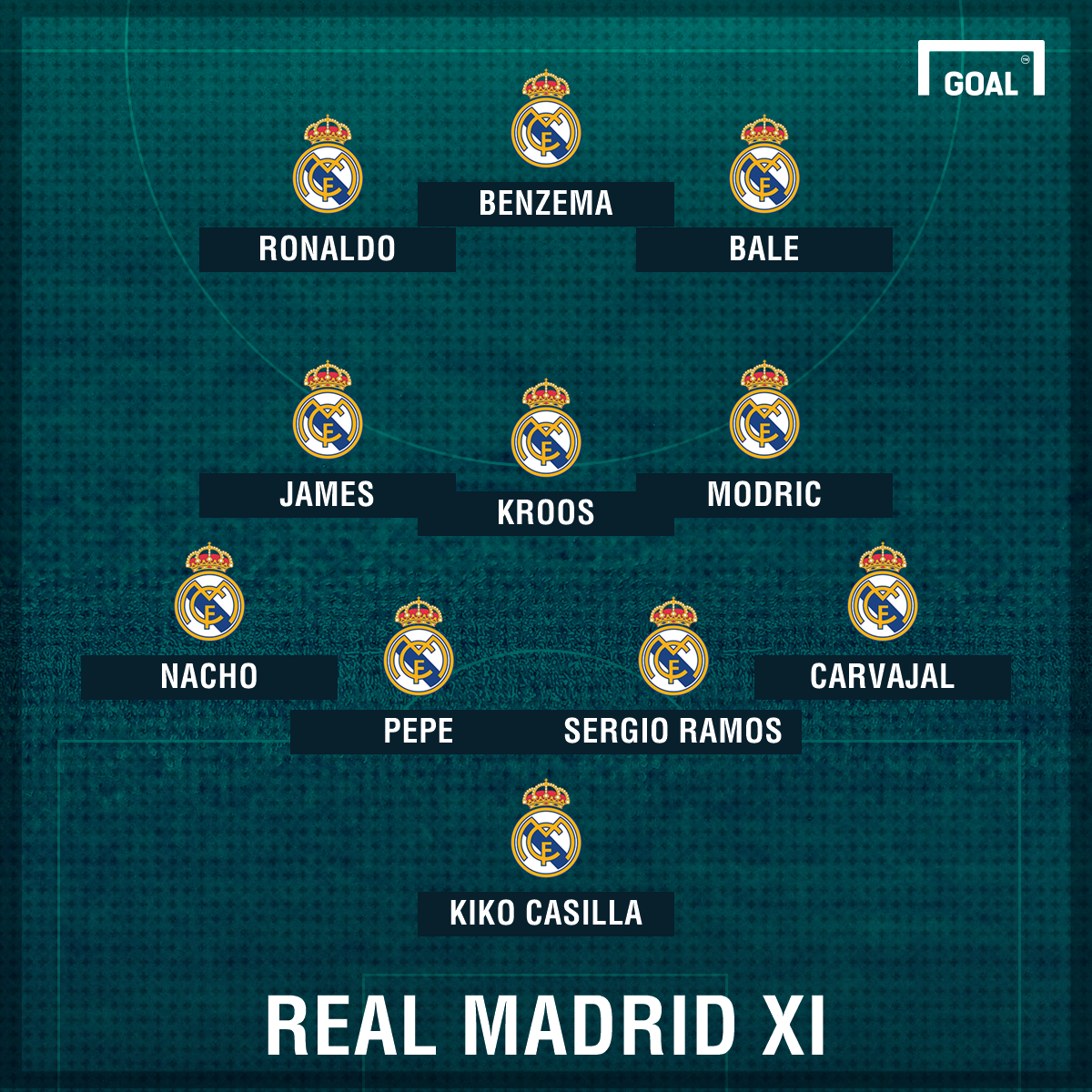 real madrid line up