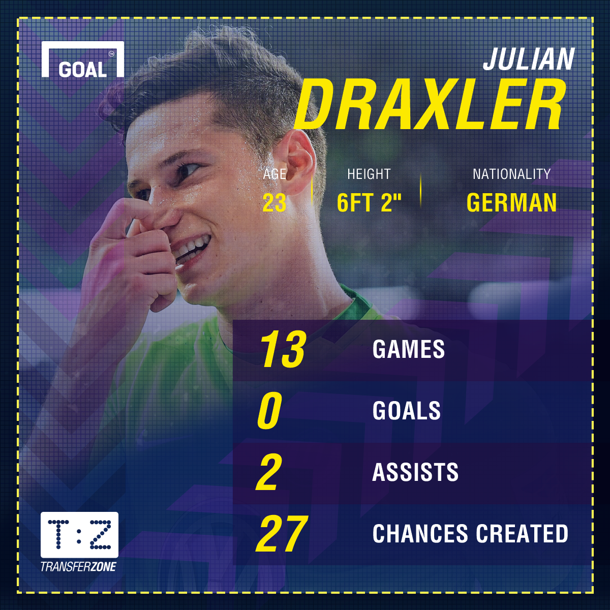 Draxler signs for PSG