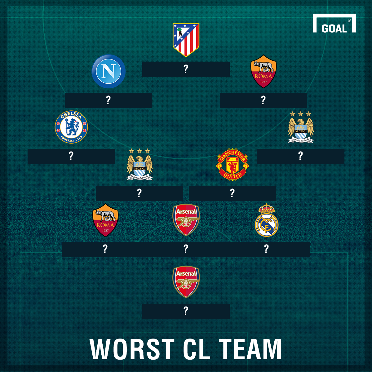 Epl Matches Live On Rcti Indonesia Tv Channel: Worst Champions League XI