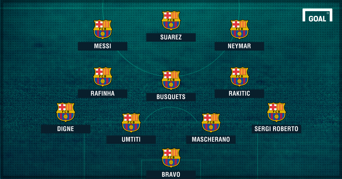 Barcelona Vs Man City Logo: How Man City And Barca Will Line Up For Their Champions