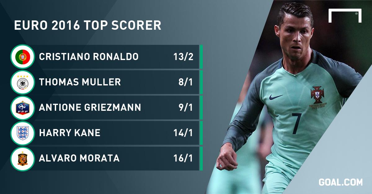 Betting Special: Griezmann set to shine for Les Bleus - Goal