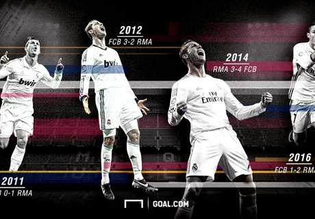 Ronaldo's best Clasico moments