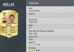 38. Thomas Muller | Bayern München| 87