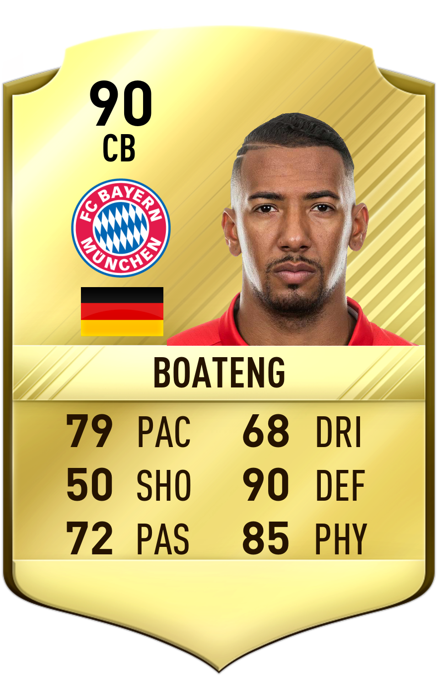 Famous 17 Year Olds: FUTmas: Aubameyang, De Bruyne Or Boateng
