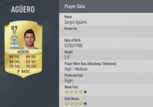 3. Sergio Aguero | Manchester City | 89