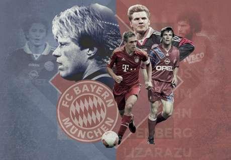 Top-20-Spieler des FC Bayern