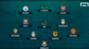 Premier League TOTW 281116