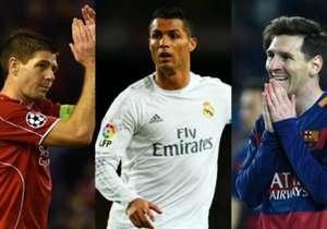 Goal repasa el top 10 de ejecutores de penales en la Champions League.