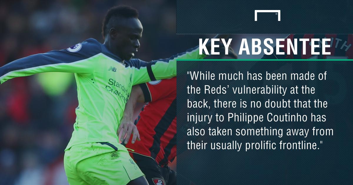 Middlesbrough vs Liverpool, Premier League 2015/16
