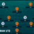 What is the best XI made up of stars set to feature in Sunday's grudge match between Chelsea and Manchester United at Stamford Bridge? Goal picks the team...