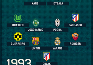 TIM 1993: Oblak; Rudiger, Varane, Umtiti, Guerreiro; Carrasco, Pogba, Joao Mario, Draxler; Dybala, Kane
