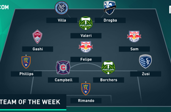 MLS Team of the Week: Drogba, Villa lead the line